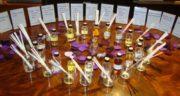 Perfumes Cosmella Ahmedabad